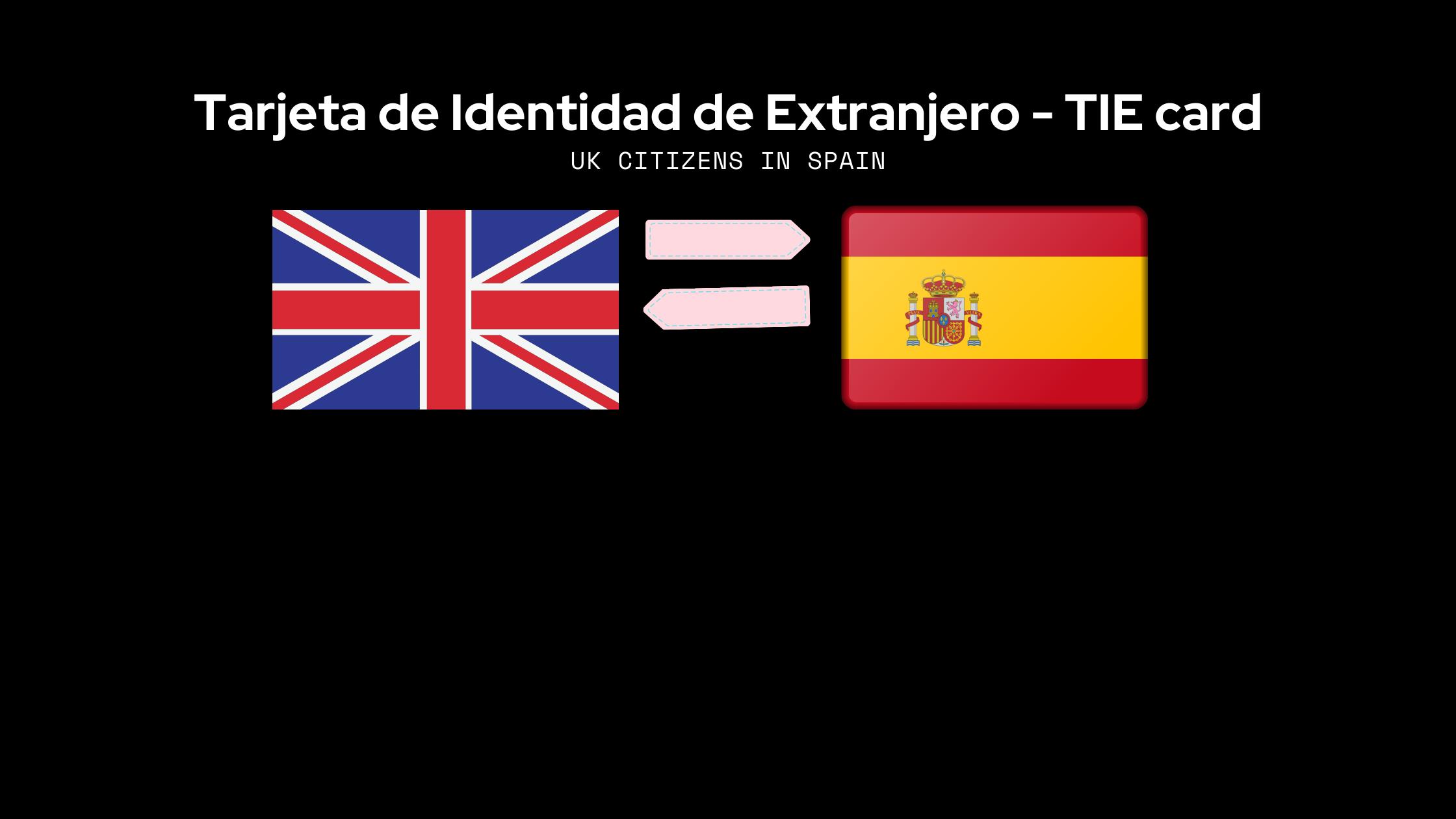Tarjeta de Identidad de Extranjero ( TIE )